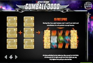 Find an Exclusive Review of Gumball 3000 Online Slot
